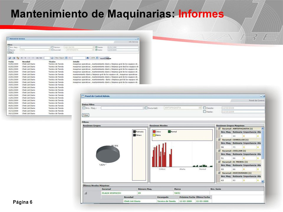Mantenimiento de Maquinarias: Informes