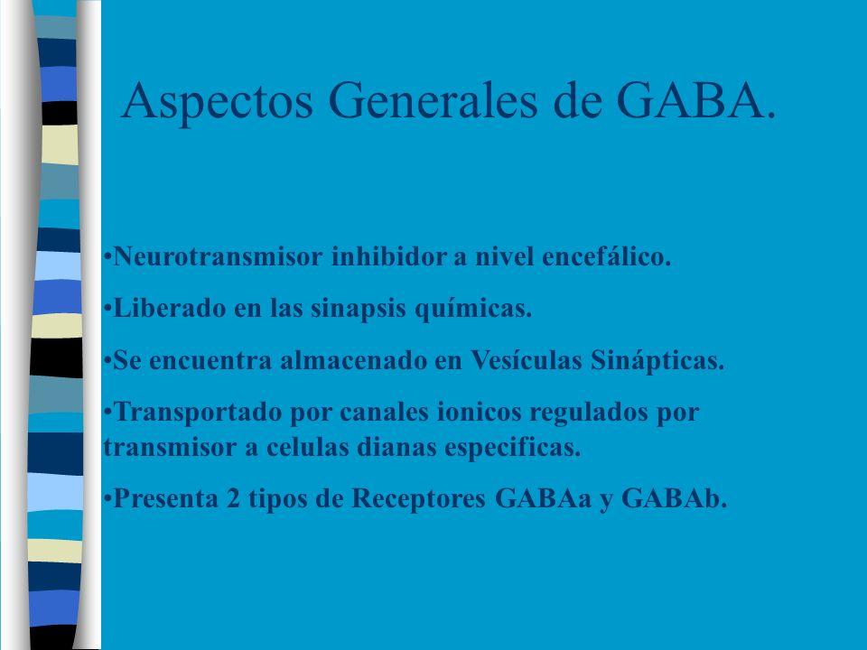 Aspectos Generales de GABA.