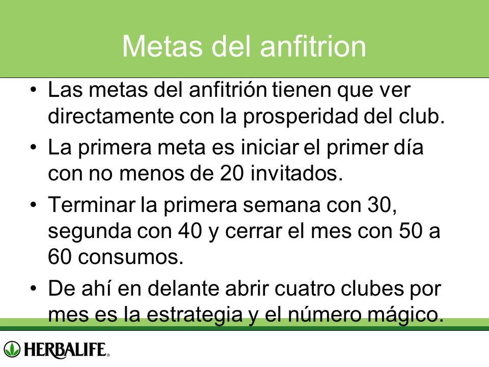 Metas del anfitrion Las metas del anfitrión tienen que ver directamente con la prosperidad del club.