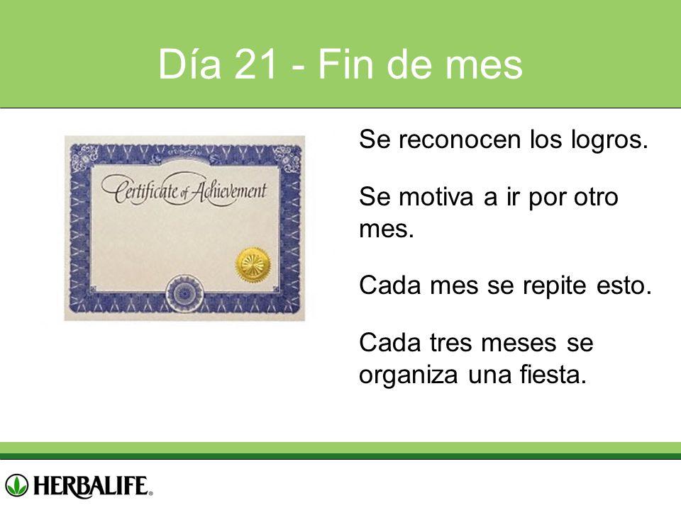 Día 21 - Fin de mes Se reconocen los logros.