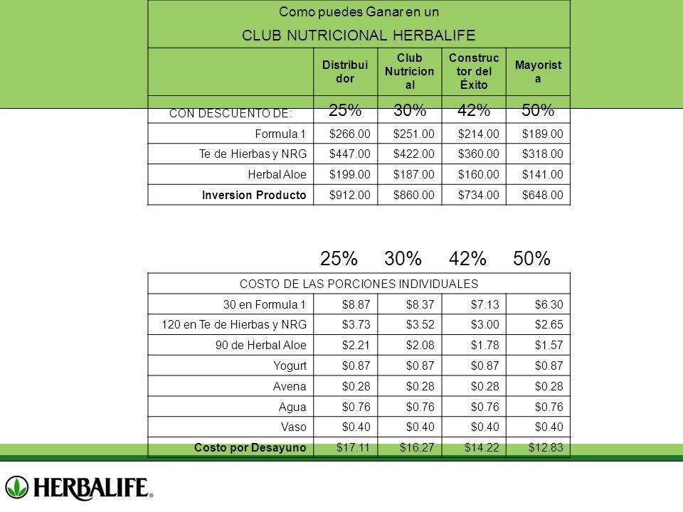 25% 30% 42% 50% CLUB NUTRICIONAL HERBALIFE Como puedes Ganar en un