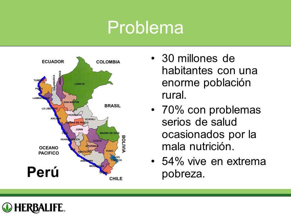 Problema 30 millones de habitantes con una enorme población rural. 70% con problemas serios de salud ocasionados por la mala nutrición.