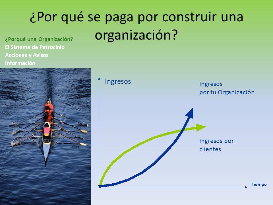 ¿Por qué se paga por construir una organización