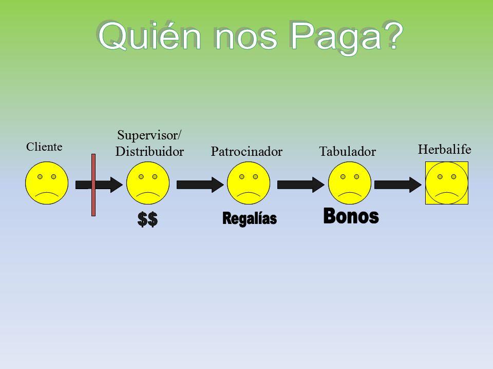 Quién nos Paga Bonos $$ Regalías Supervisor/ Distribuidor