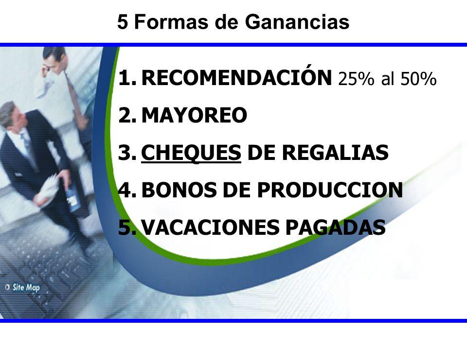 5 Formas de Ganancias RECOMENDACIÓN 25% al 50% MAYOREO