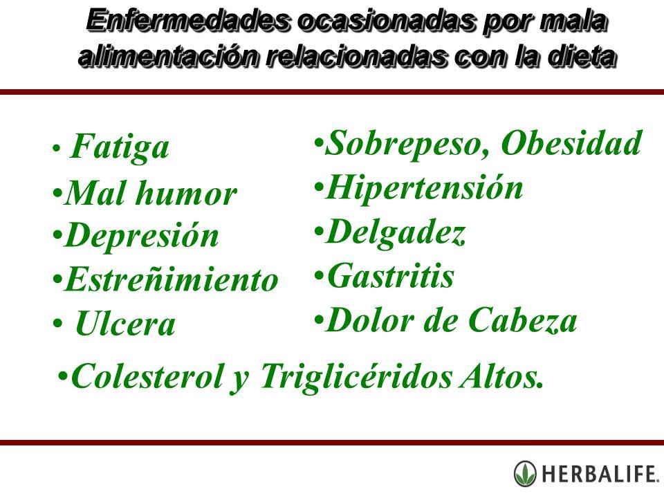 Colesterol y Triglicéridos Altos.