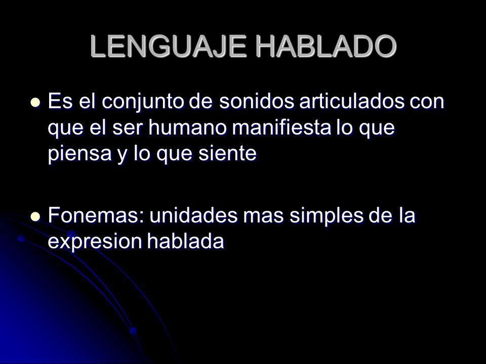 LENGUAJE HABLADO Es el conjunto de sonidos articulados con que el ser humano manifiesta lo que piensa y lo que siente.
