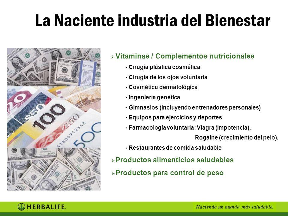 La Naciente industria del Bienestar