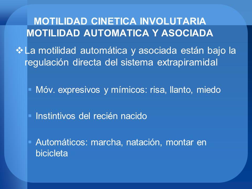 MOTILIDAD CINETICA INVOLUTARIA MOTILIDAD AUTOMATICA Y ASOCIADA
