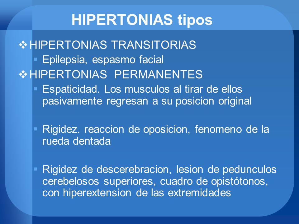 HIPERTONIAS tipos HIPERTONIAS TRANSITORIAS HIPERTONIAS PERMANENTES