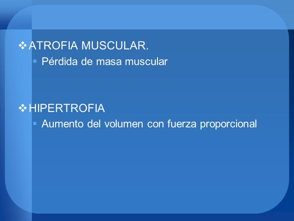 ATROFIA MUSCULAR. HIPERTROFIA Pérdida de masa muscular