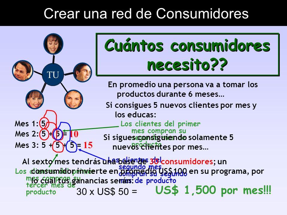 Cuántos consumidores necesito