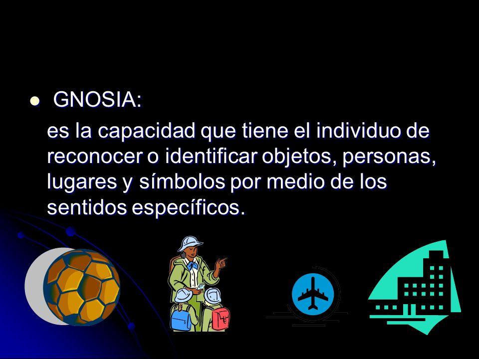 GNOSIA: