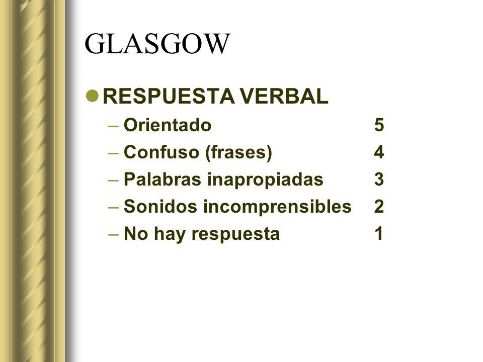 GLASGOW RESPUESTA VERBAL Orientado 5 Confuso (frases) 4