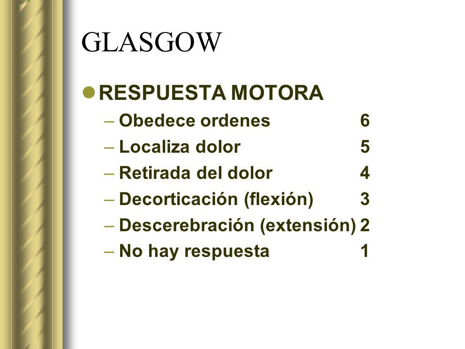 GLASGOW RESPUESTA MOTORA Obedece ordenes 6 Localiza dolor 5
