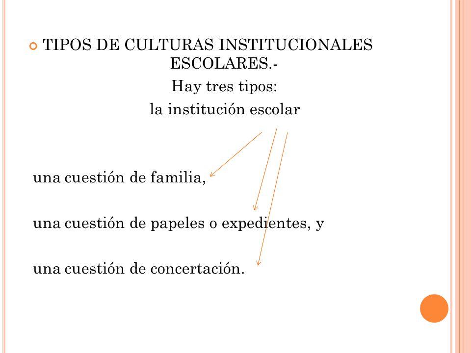 TIPOS DE CULTURAS INSTITUCIONALES ESCOLARES.-