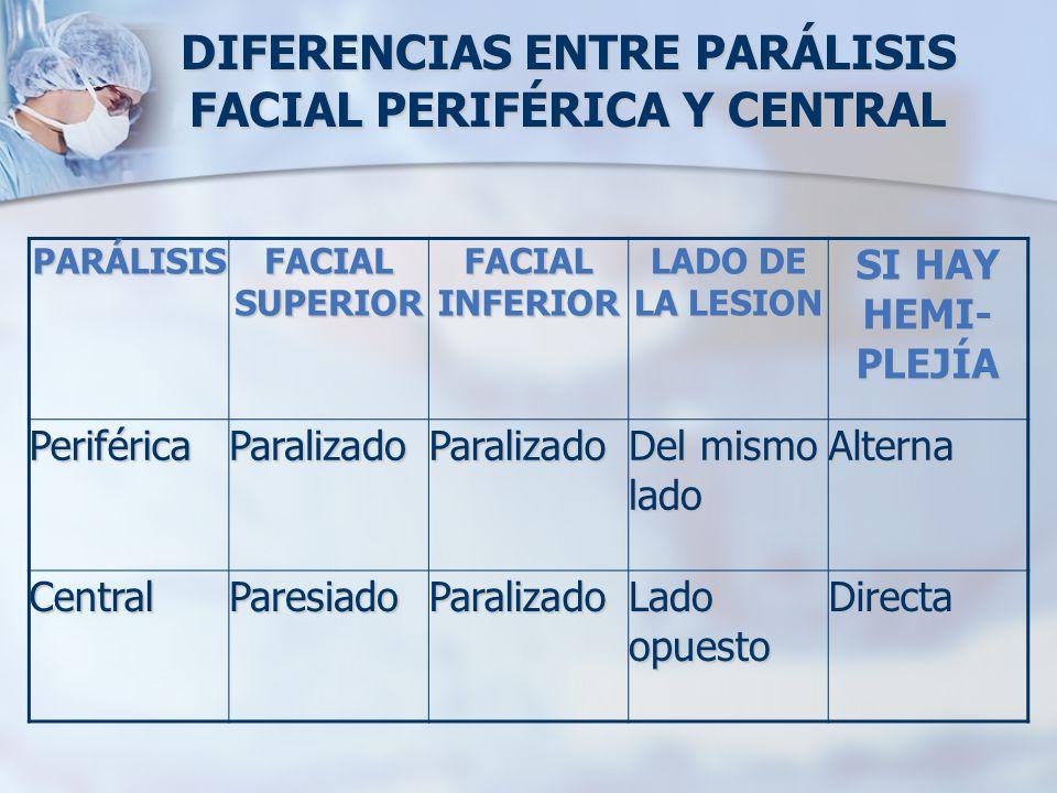DIFERENCIAS ENTRE PARÁLISIS FACIAL PERIFÉRICA Y CENTRAL