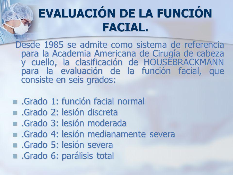 EVALUACIÓN DE LA FUNCIÓN FACIAL.