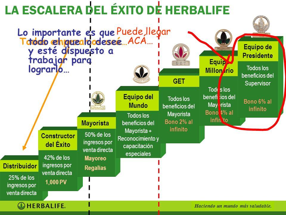 LA ESCALERA DEL ÉXITO DE HERBALIFE