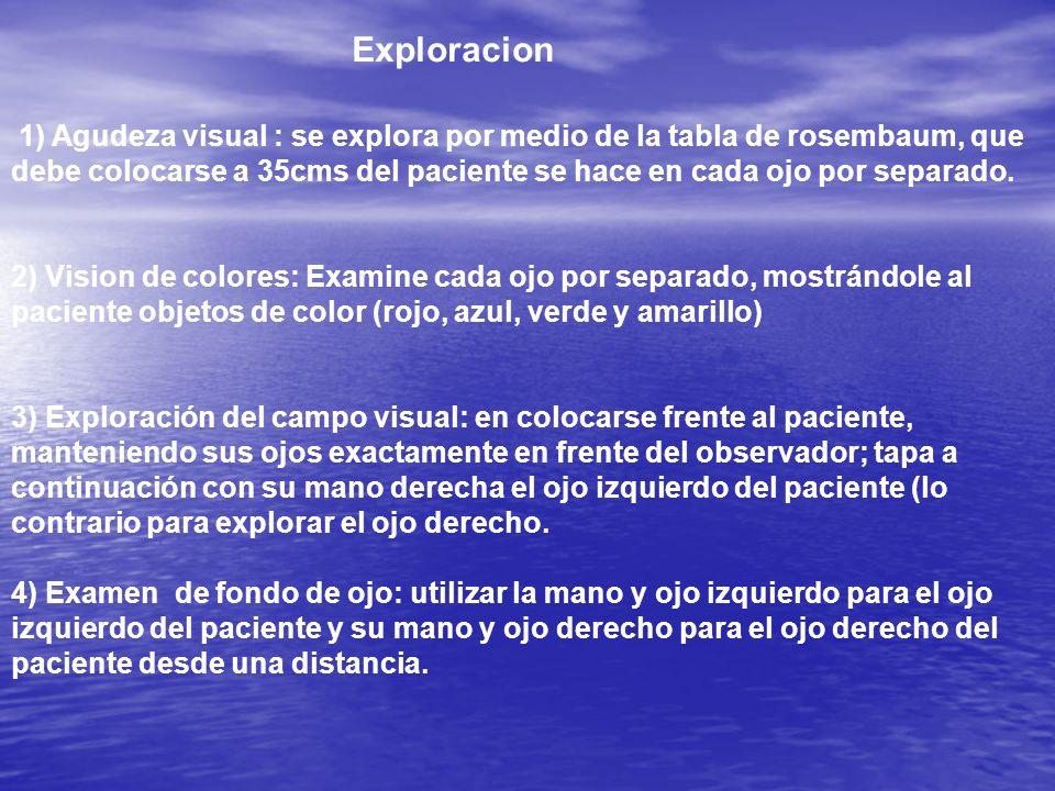 Exploracion 1) Agudeza visual : se explora por medio de la tabla de rosembaum, que.