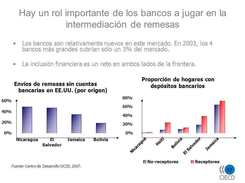 Hay un rol importante de los bancos a jugar en la intermediación de remesas