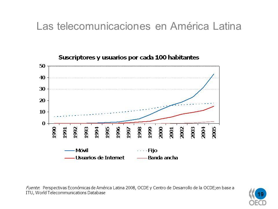 Las telecomunicaciones en América Latina