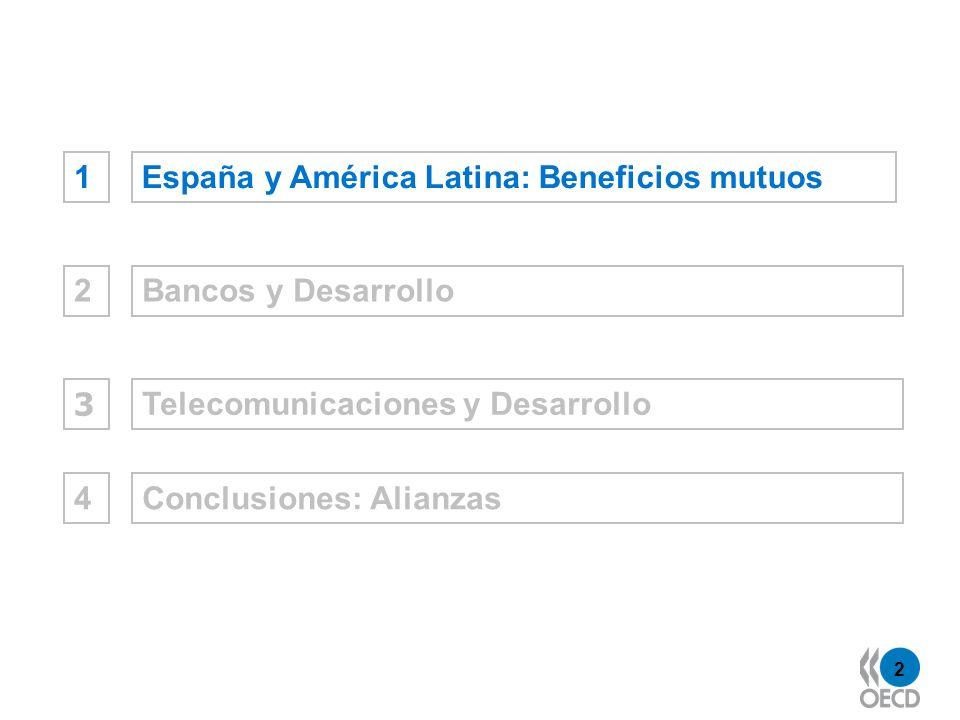 España y América Latina: Beneficios mutuos 1