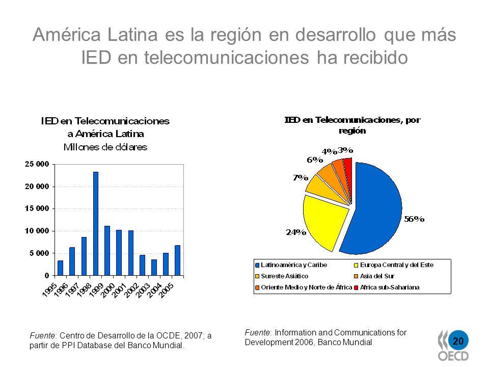 América Latina es la región en desarrollo que más IED en telecomunicaciones ha recibido