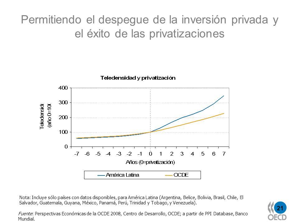 Permitiendo el despegue de la inversión privada y el éxito de las privatizaciones