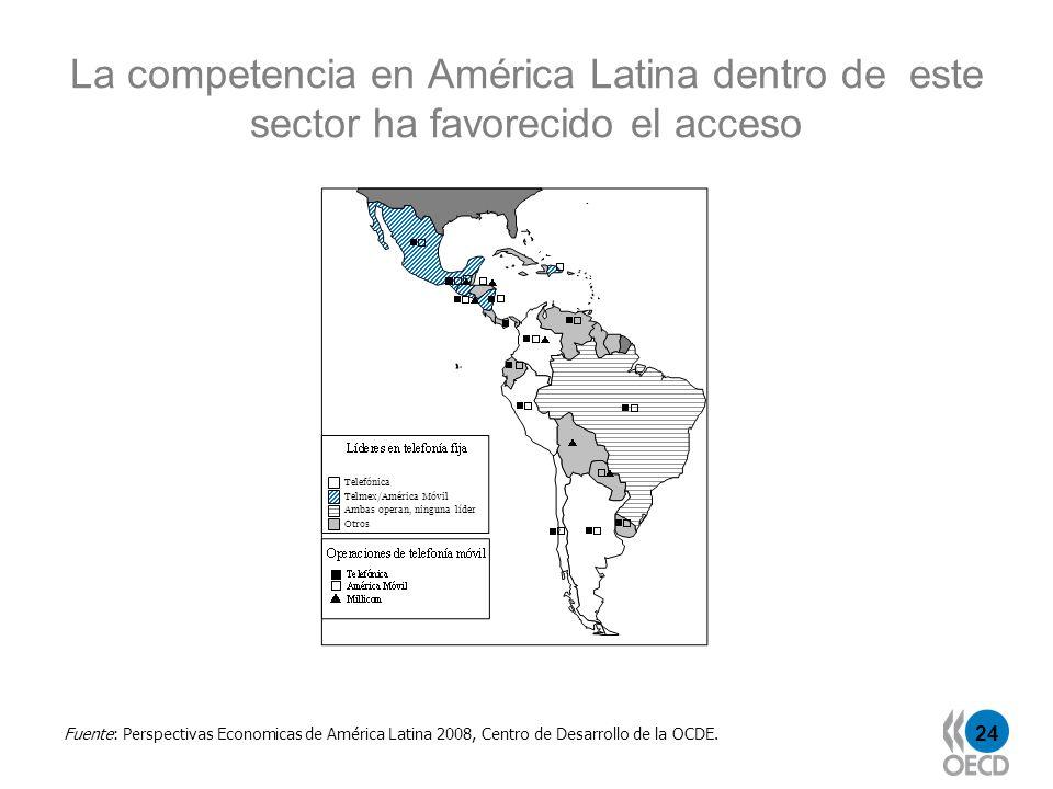 La competencia en América Latina dentro de este sector ha favorecido el acceso