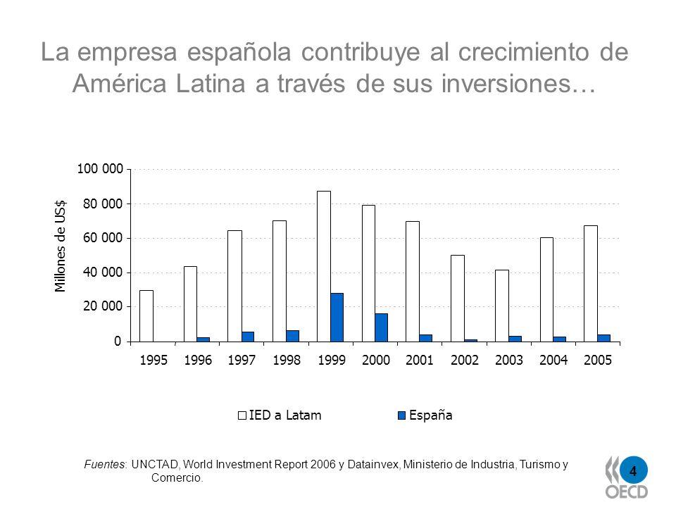 La empresa española contribuye al crecimiento de América Latina a través de sus inversiones…