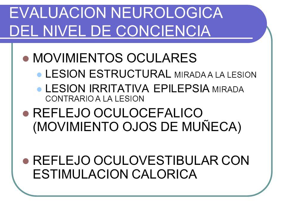 EVALUACION NEUROLOGICA DEL NIVEL DE CONCIENCIA