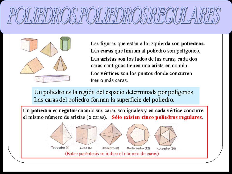 POLIEDROS. POLIEDROS REGULARES
