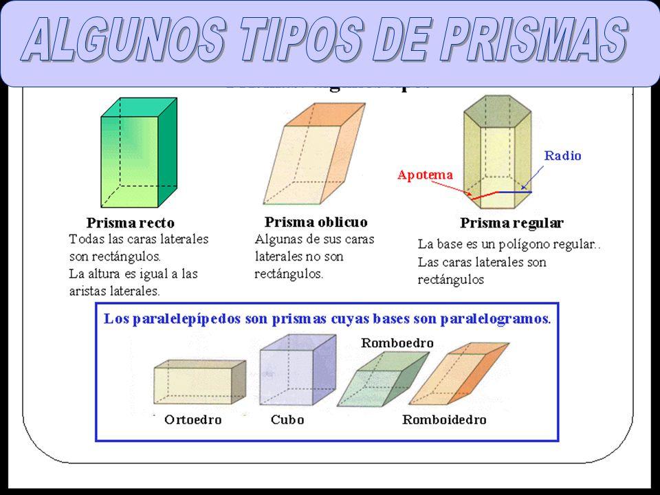 ALGUNOS TIPOS DE PRISMAS