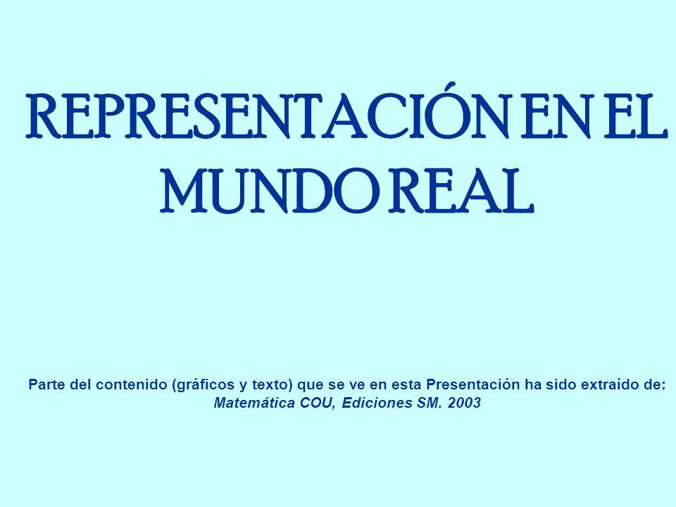 REPRESENTACIÓN EN EL MUNDO REAL Parte del contenido (gráficos y texto) que se ve en esta Presentación ha sido extraído de: Matemática COU, Ediciones SM.