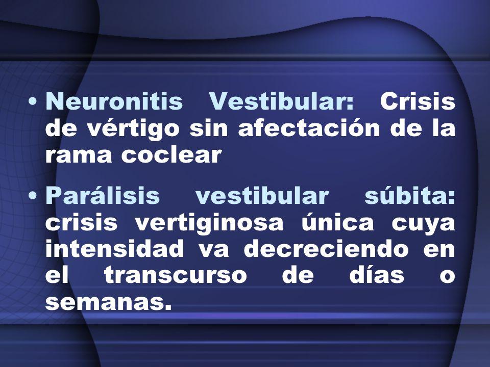 Neuronitis Vestibular: Crisis de vértigo sin afectación de la rama coclear