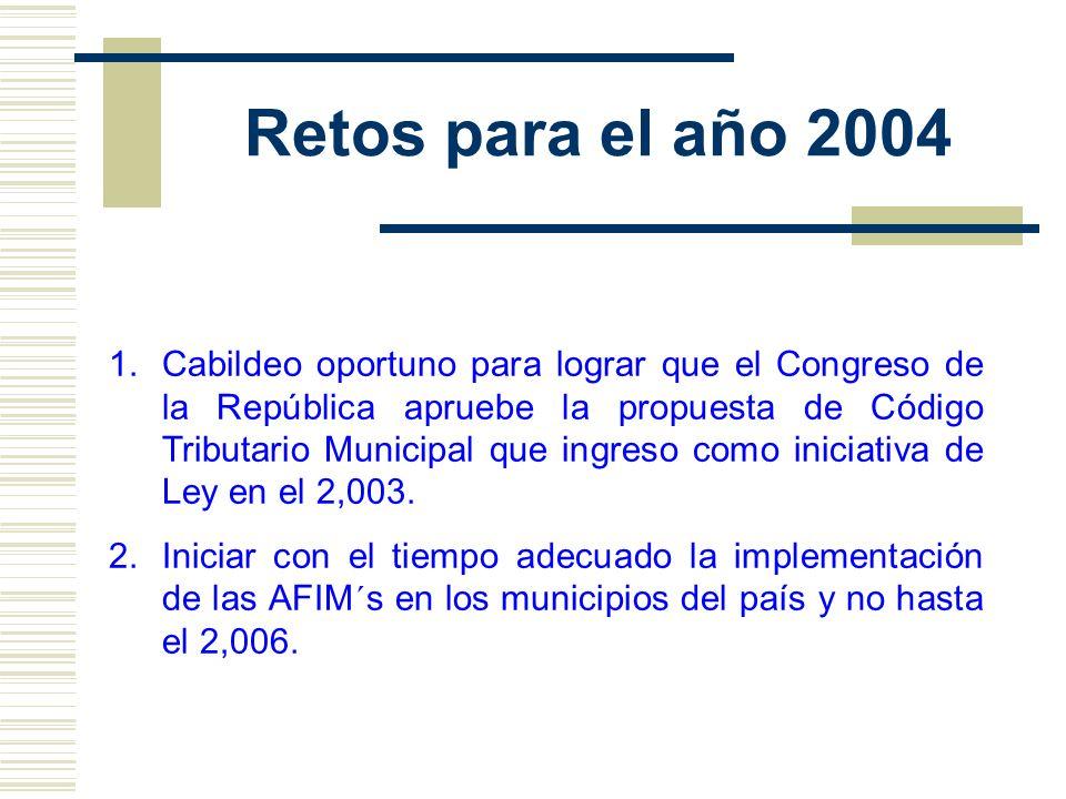 Retos para el año 2004
