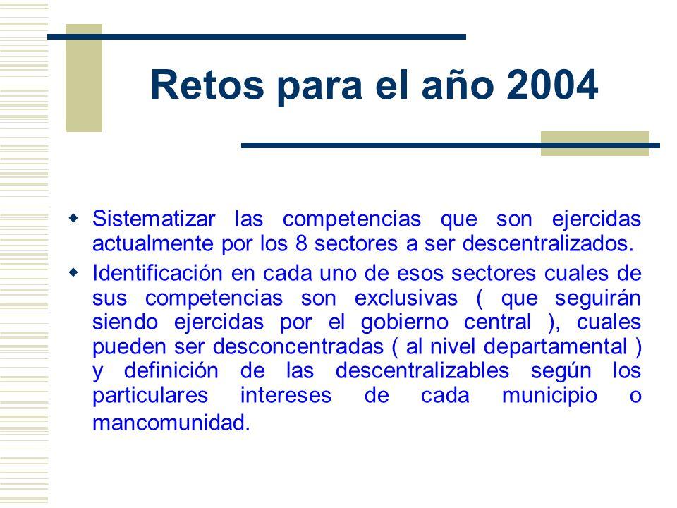 Retos para el año 2004Sistematizar las competencias que son ejercidas actualmente por los 8 sectores a ser descentralizados.