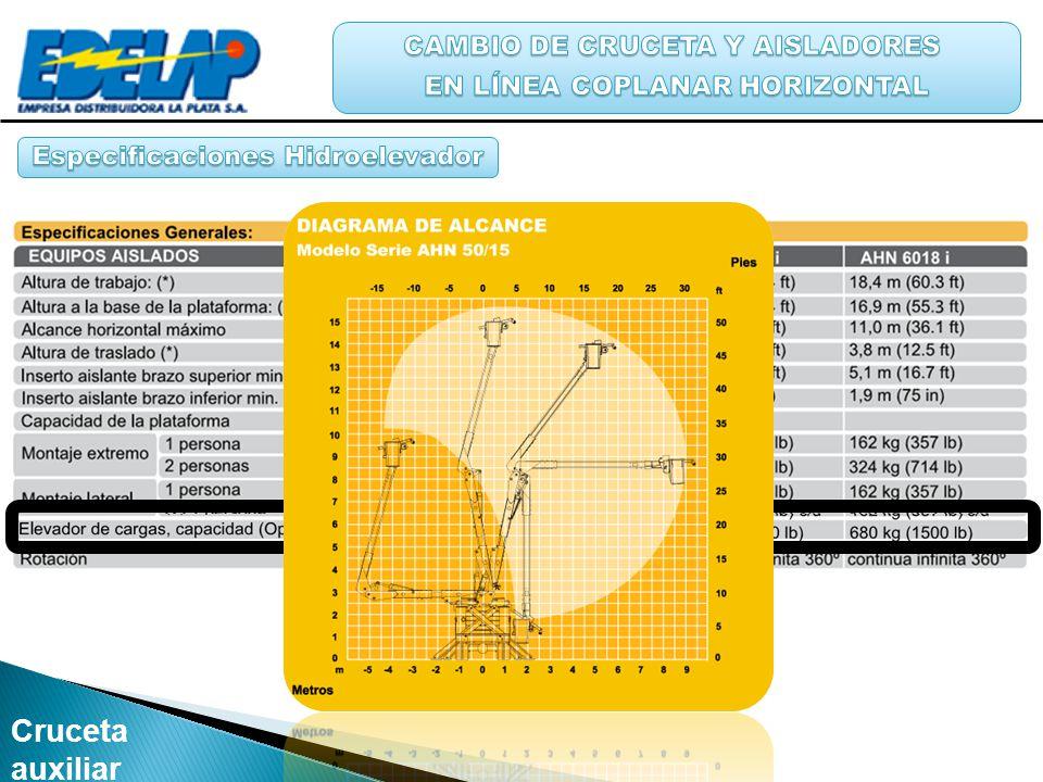 Cruceta auxiliar e Hidroelevador CAMBIO DE CRUCETA Y AISLADORES