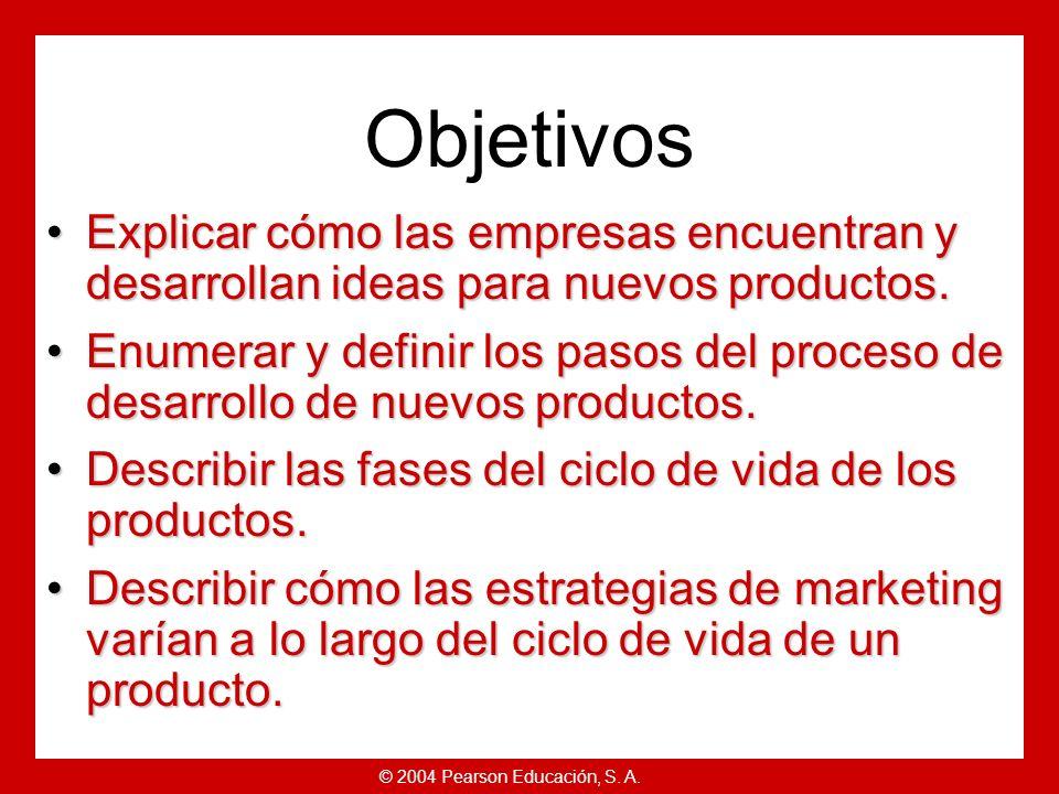 Objetivos Explicar cómo las empresas encuentran y desarrollan ideas para nuevos productos.