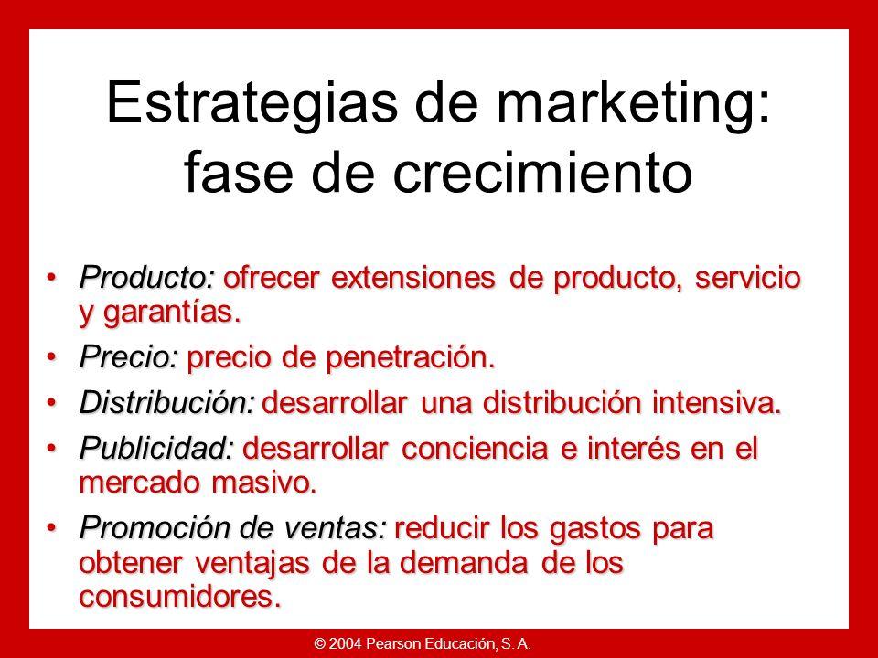 Estrategias de marketing: fase de crecimiento