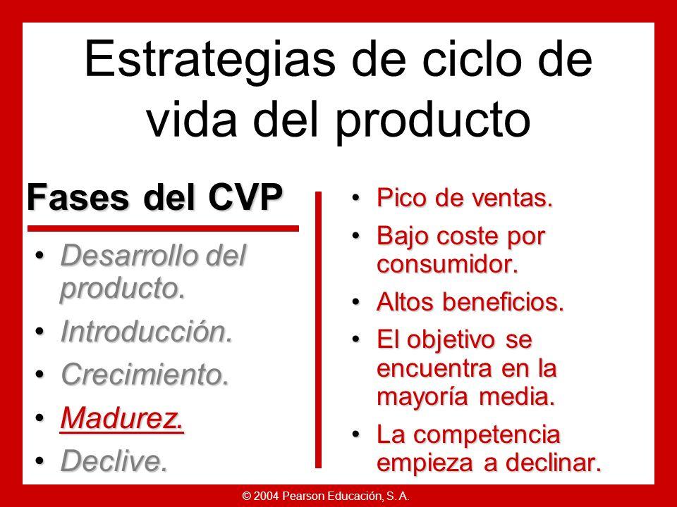 Estrategias de ciclo de vida del producto