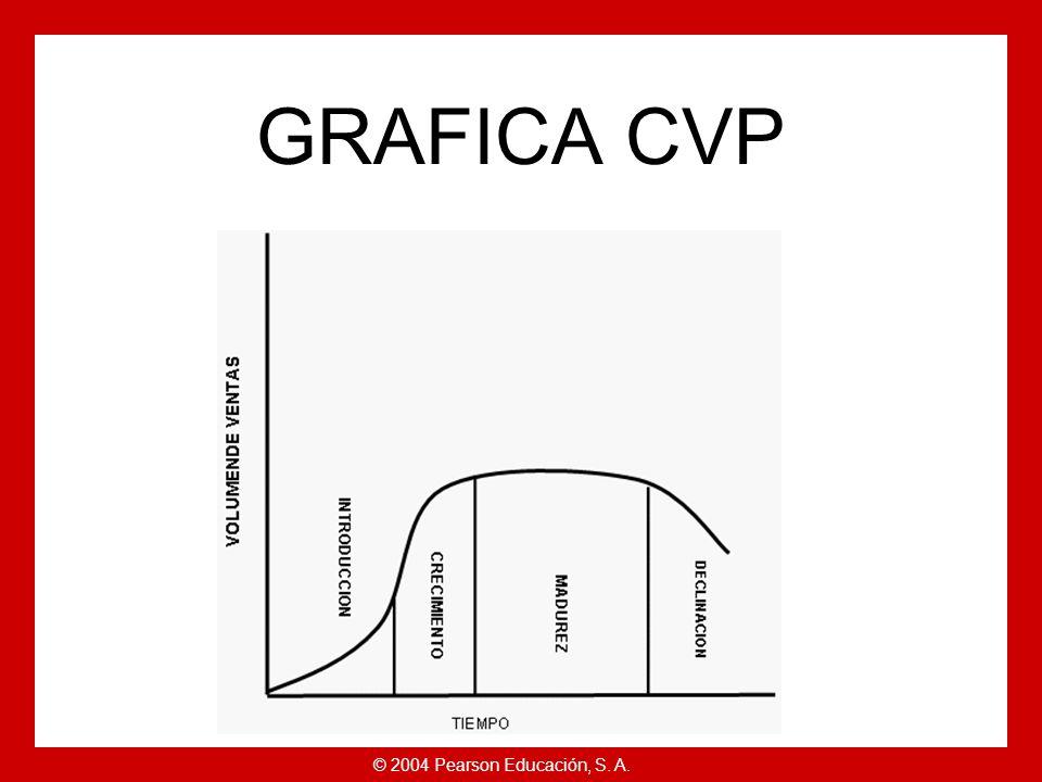 GRAFICA CVP