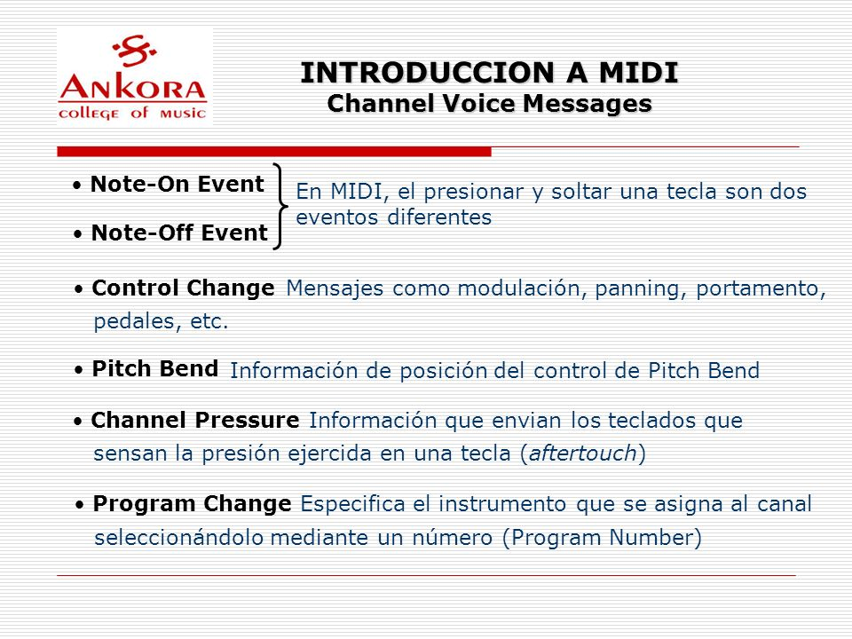 Channel Voice Messages
