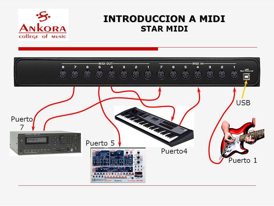 INTRODUCCION A MIDI STAR MIDI USB Puerto4 Puerto 7 Puerto 1 Puerto 5