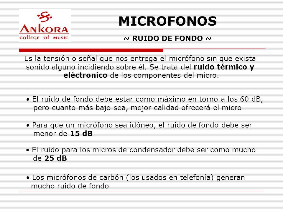 MICROFONOS ~ RUIDO DE FONDO ~