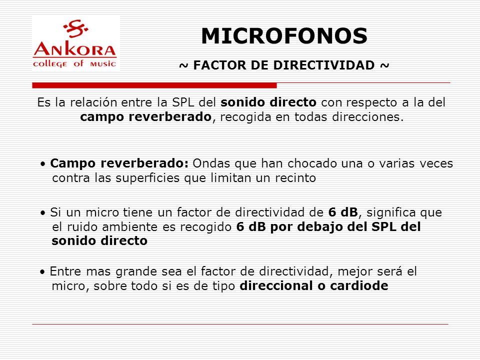 ~ FACTOR DE DIRECTIVIDAD ~