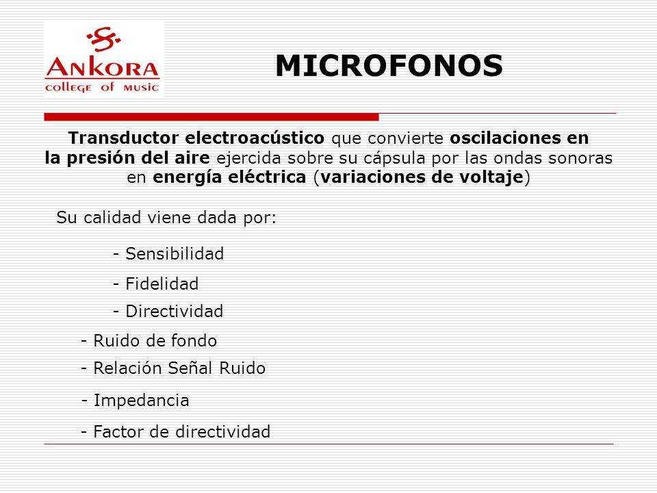 Transductor electroacústico que convierte oscilaciones en