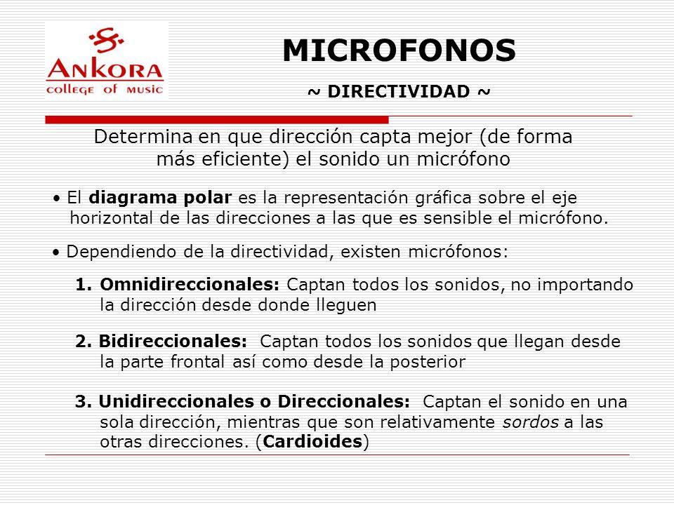 MICROFONOS Determina en que dirección capta mejor (de forma