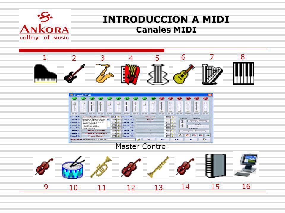 INTRODUCCION A MIDI Canales MIDI 1 2 3 4 5 6 7 8 Master Control 9 10